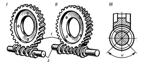 Запасные части к строительным люлькам и срок их эксплуатации